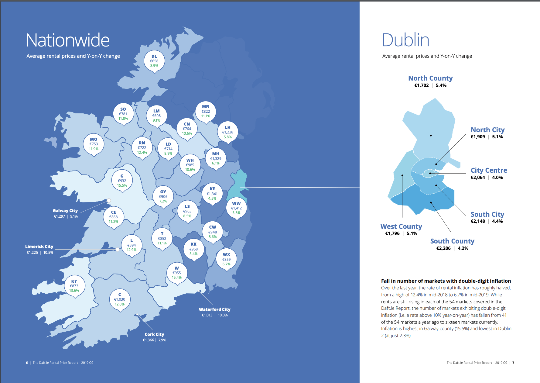 daft Ireland